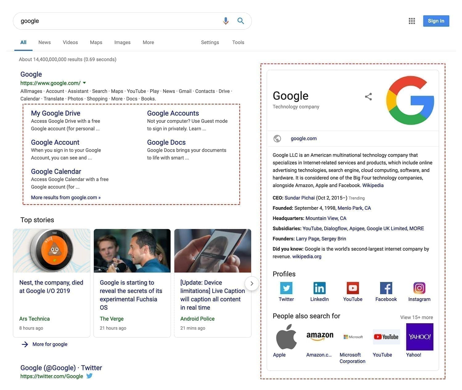 Structured Data and Schema Tags enable Google to return Rich Snippets in Search